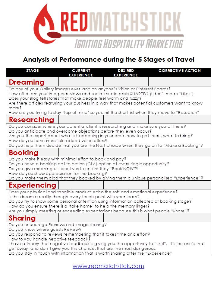 Analysis of Performance during the 5 Stages of Travel - Template by Redmatchstick.com