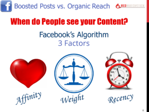 Boosted Posts vs Organic Reach