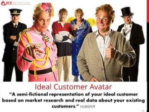 Ideal customer avatar