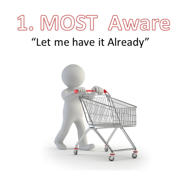 Marketing Messages that Convert Levels of Awareness: 1 Most Aware