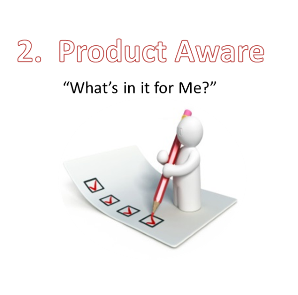 Marketing Messages that Convert - Levels of Awareness: 2 Product Aware