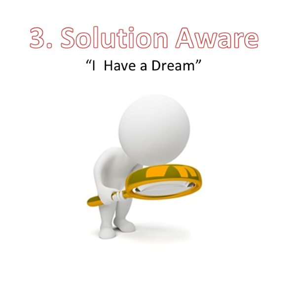 Marketing Messages that Convert - Levels of Awareness: 3 Solution Aware