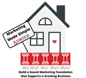 MARKETING MADE SIMPLE : 5 Essential Marketing Pillars:  Why; What; Who; When; Where;