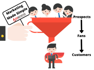 MARKETING MADE SIMPLE :  How to Takes Suspects to Prospects to Fans to Customers