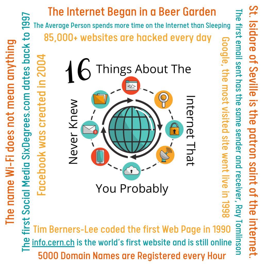 11-February-Days-16-Things-About-The-Internet