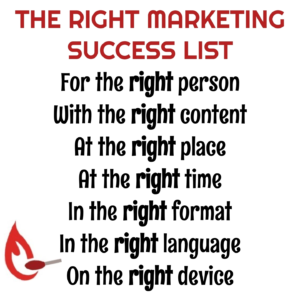 Content Marketing done Right